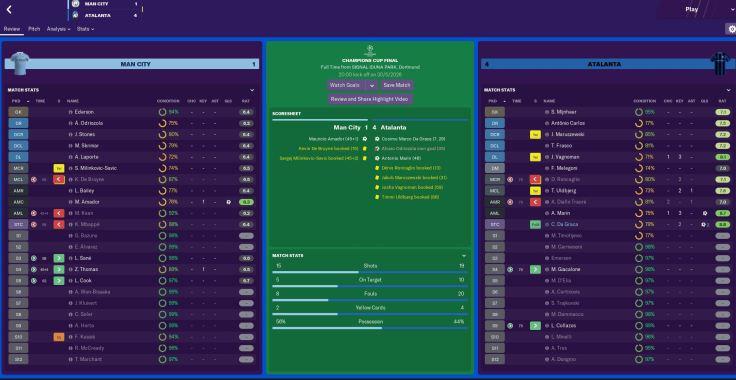 champs league final 4-1v man city