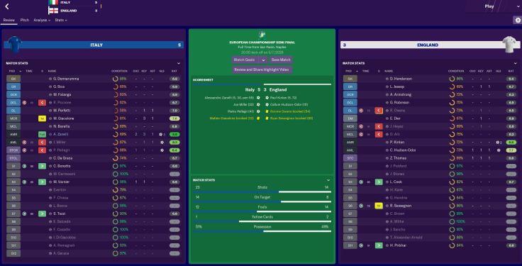 Ita 5 Eng 3 semifinal