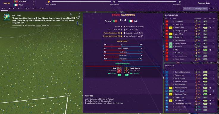 Ita EuroCup win!