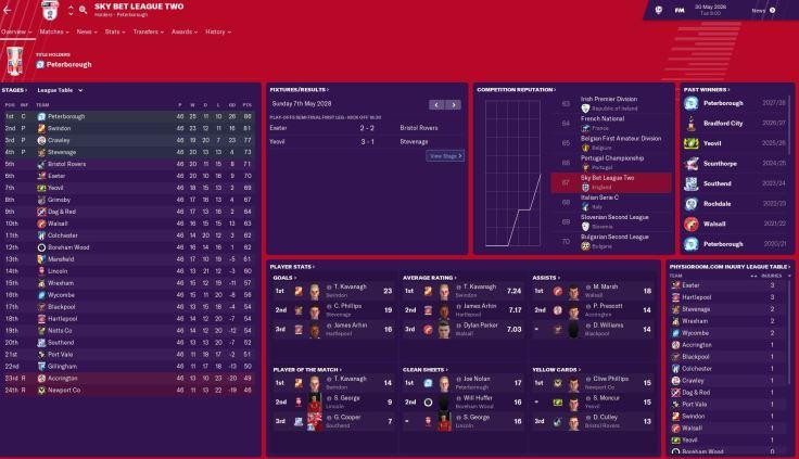 League 2 2028
