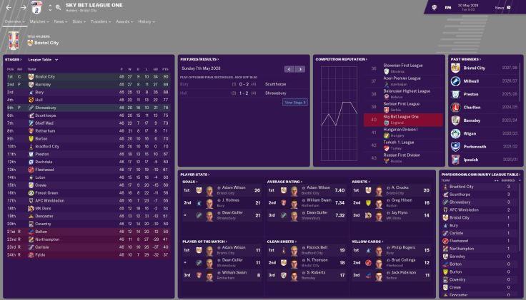 League One 2028