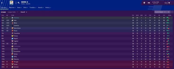 Serie A 2027-28