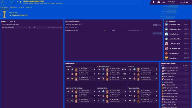 U20 Euro Champions again