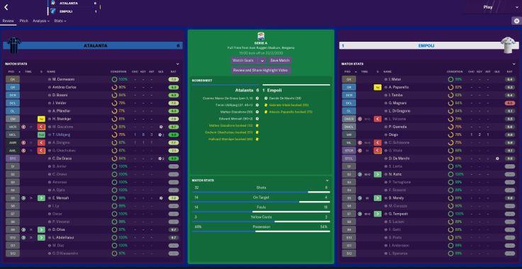 Ata 6 Emp 1 Uldbjerg 2 goal 3 assists