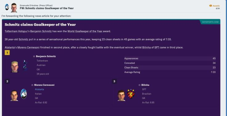 Ceremesoni 2nd world keeper of year
