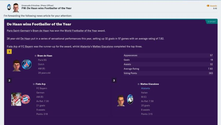 Giaca 3rd footballer of year