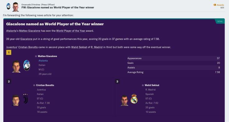 Giaca woilrd player of year