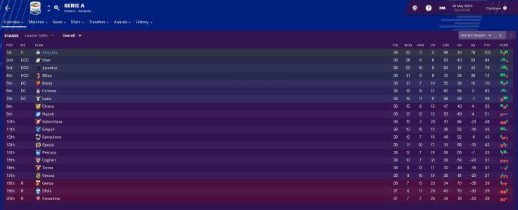 Serie A 2030