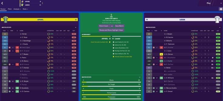 APOEL 0-11 Leeds