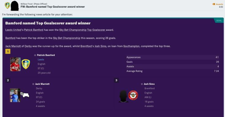 Bamford top scorer