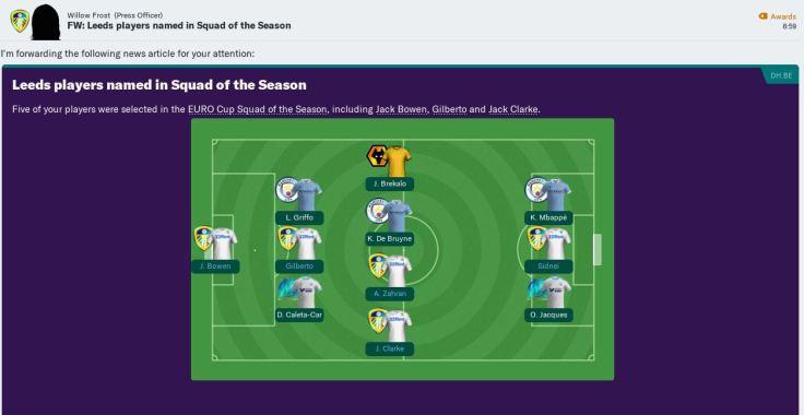Euro Cup squad of season domination