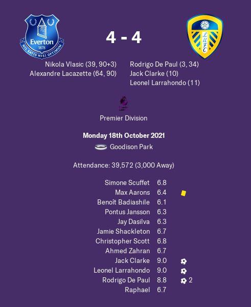Everton 4-4 Leeds