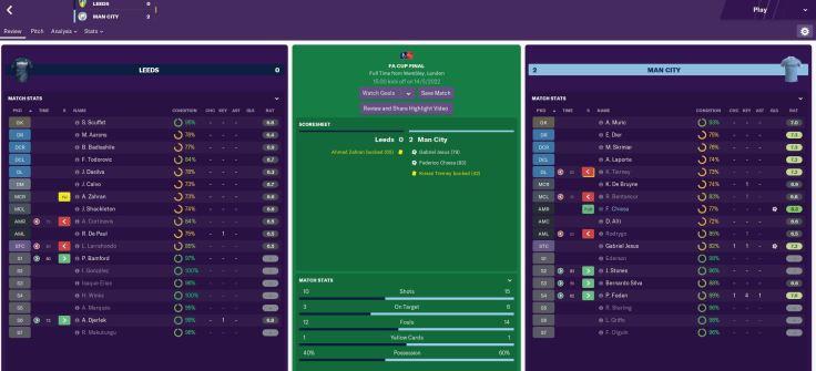 FA Cup FInal Leeds 0-2 City