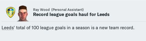 League goals record