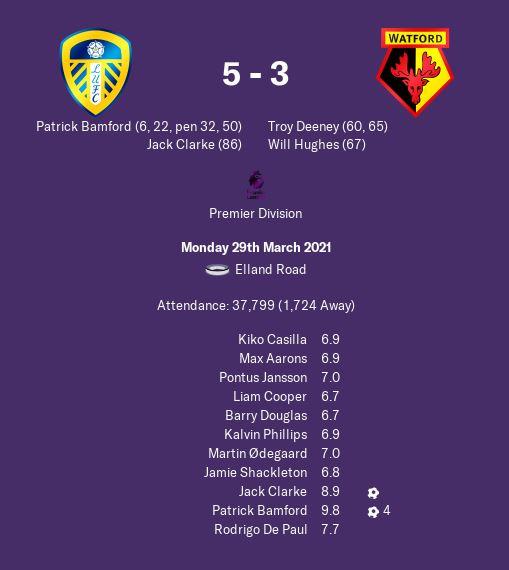 Leeds 5-3 Watford