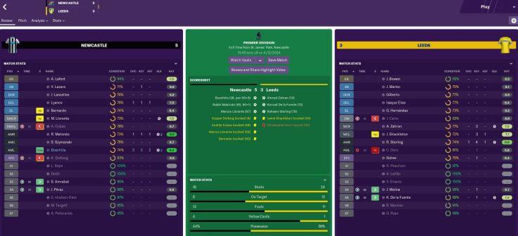 Newc 5-3 Leeds