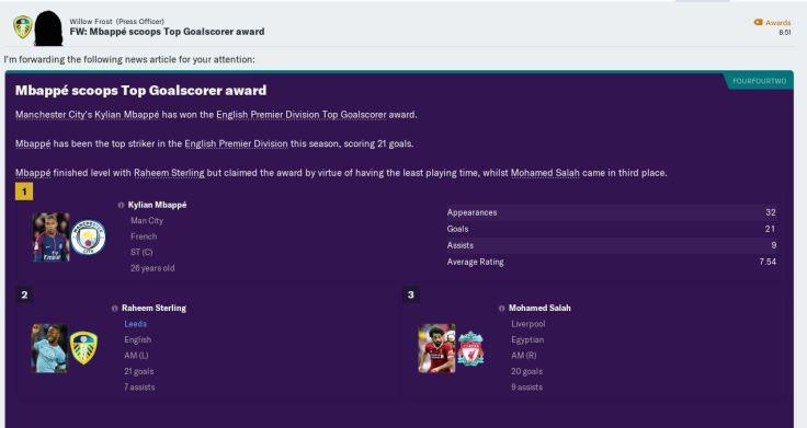 Sterling 2nd in top scorer